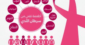 أطعمة تقي من سرطان الثدي