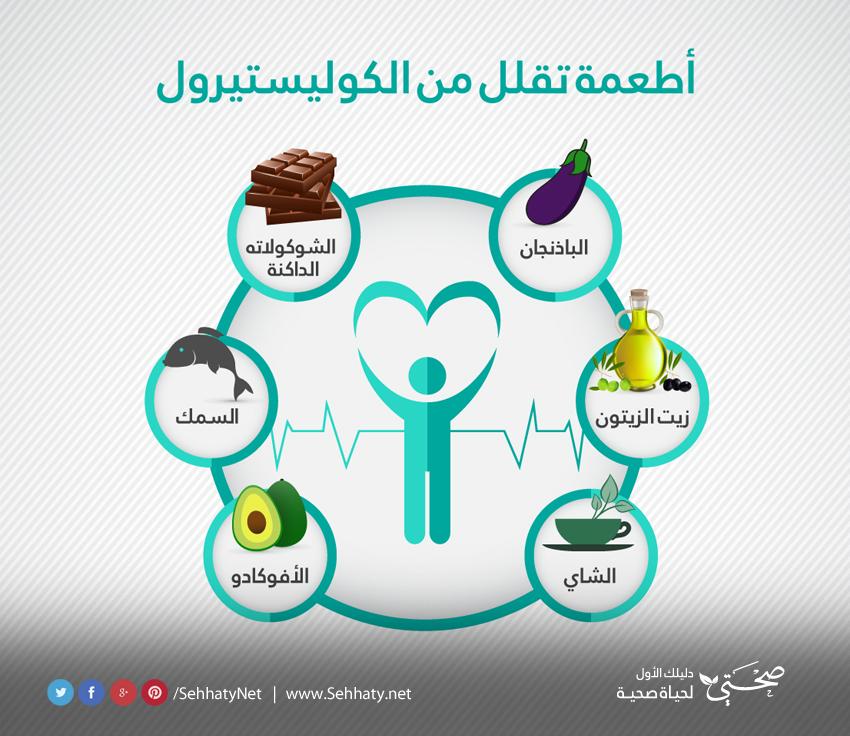 أطعمة تقلل من الكوليستيرول