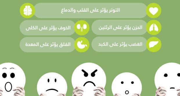 تأثير مشاعرنا على أجسادنا