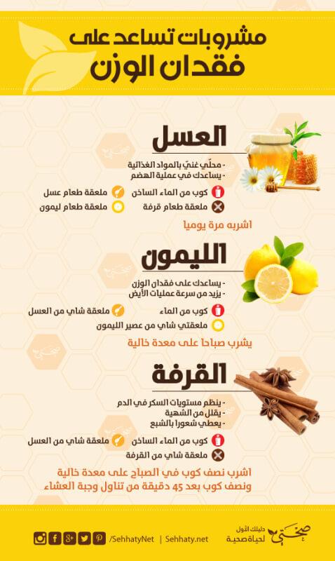 مشروبات تساعد على فقدان الوزن