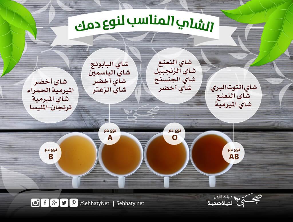 الشاي المناسب لنوع دمك