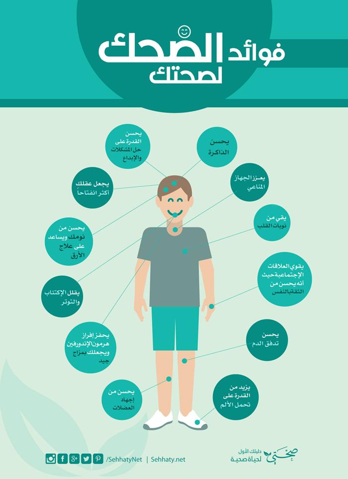 فوائد الضحك لصحتك | انفوجرافيك