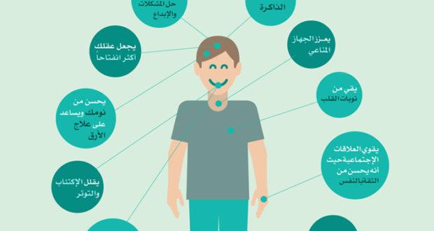 فوائد الضحك لصحتك   انفوجرافيك
